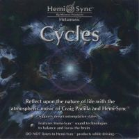 Cycles CD - show product detail